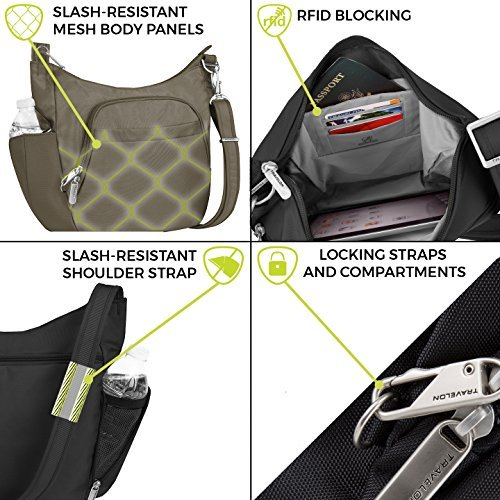 e283a492ef Travelon has lived up to its name with this best anti-theft sling bag.